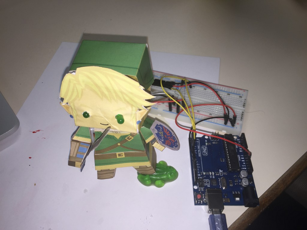 Project of Zelda