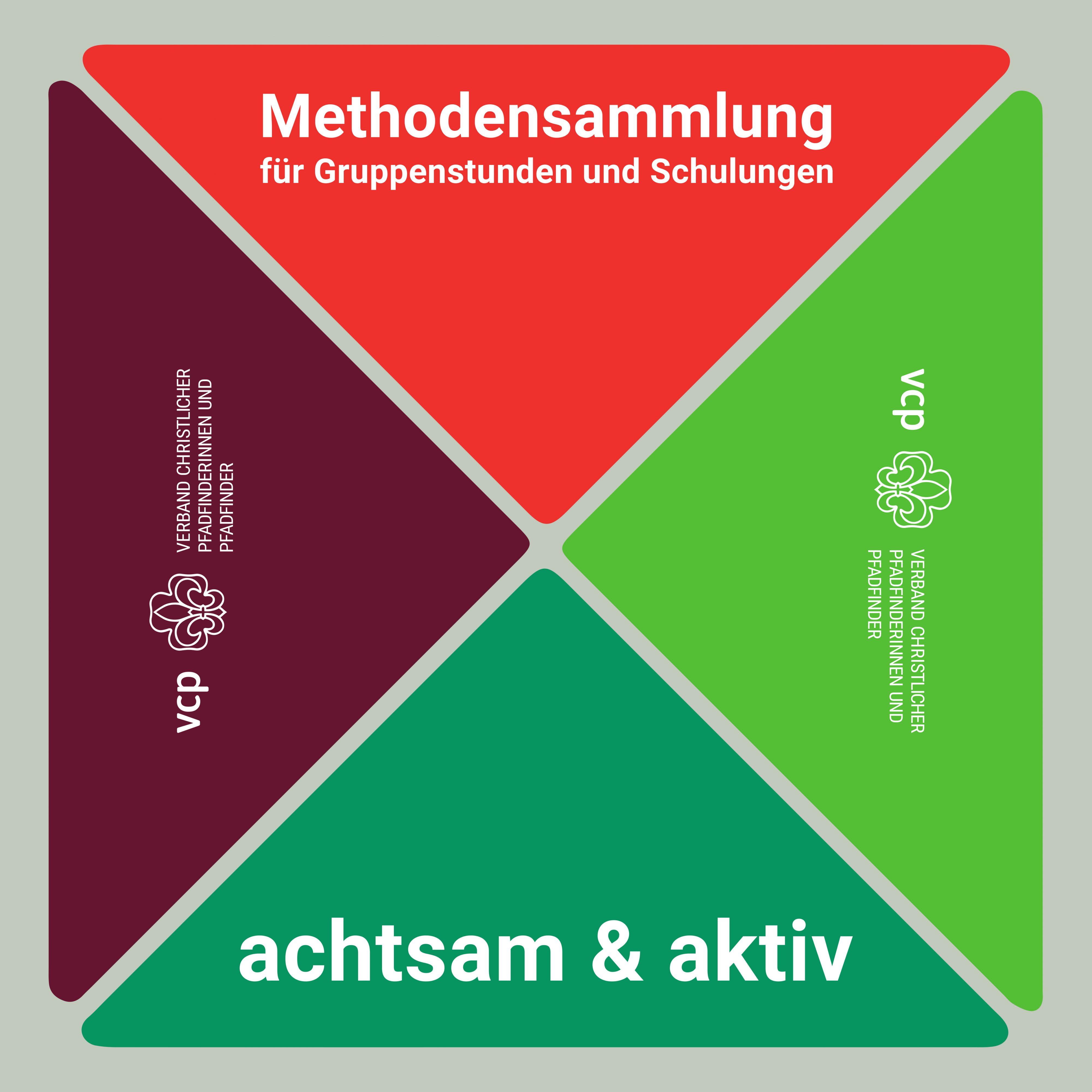 Methodenkarte