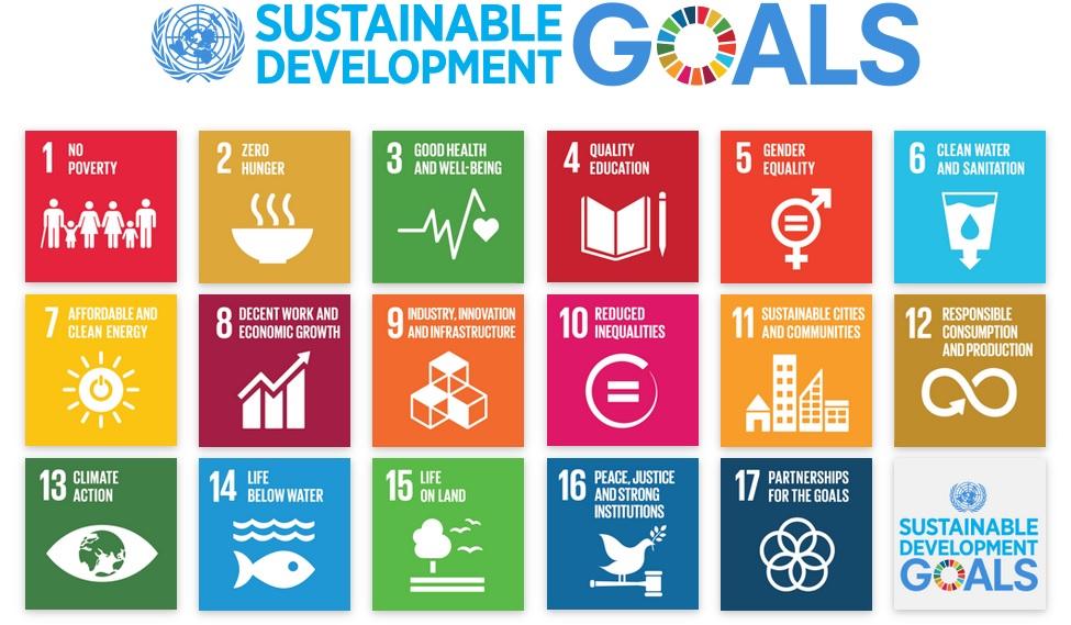 UN Nachhaltigkeitsziele